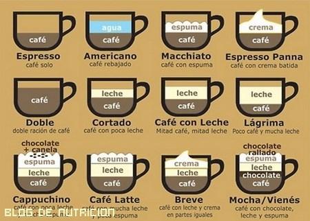 diferentes sabores de café