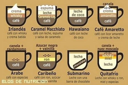 los cafés más sabrosos del mundo