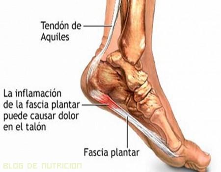 dolores de pies